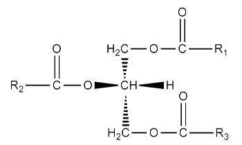 从化学概念上讲,油脂被定义为混合脂肪酸甘三酯的混合物(其结构式见图